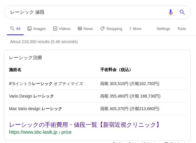 日本でのレーシックの相場